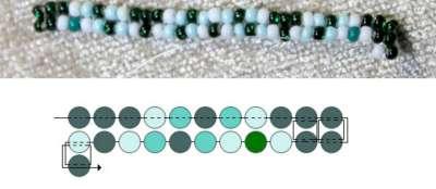 Плетение медальона. Шаг 3