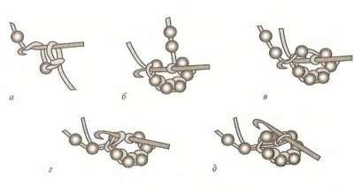 Схема плетения жгута крючком
