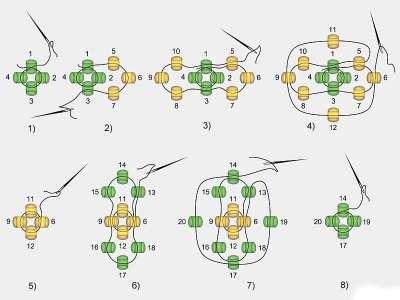 Схема простого жгута
