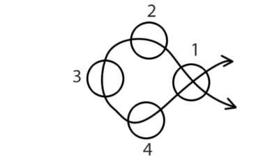 Фенечка Монастырский крест Шаг1