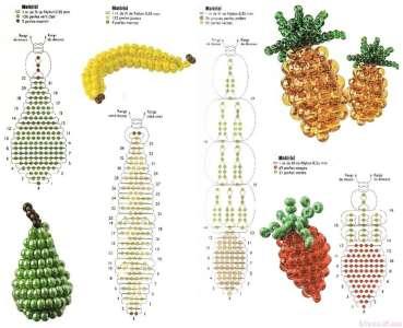 Схема плетения Ягоды