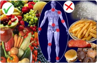 Как сохранить суставы здоровыми. Полезные и вредные для суставов продукты